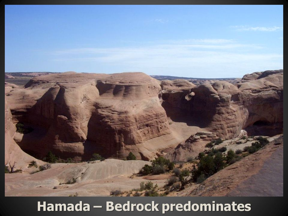 ARID LANDFORMS EBOOK