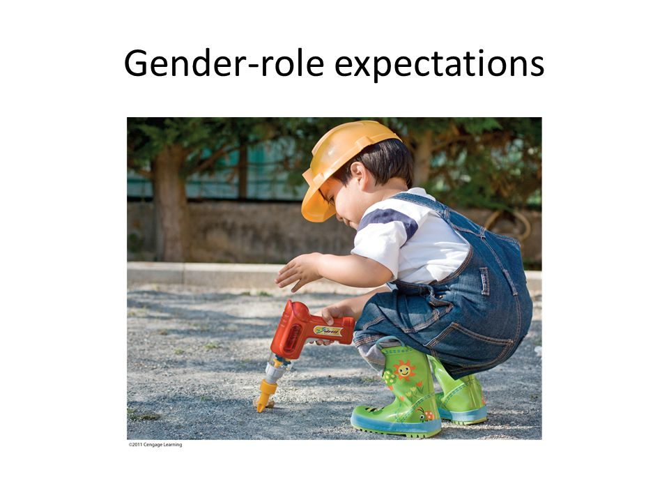 Gender-role expectations