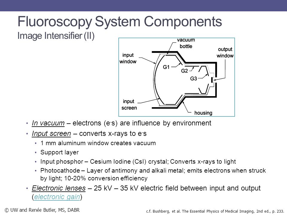 Rene dickinson butler ms dabr medical physicist ppt download 16 fluoroscopy ccuart Choice Image