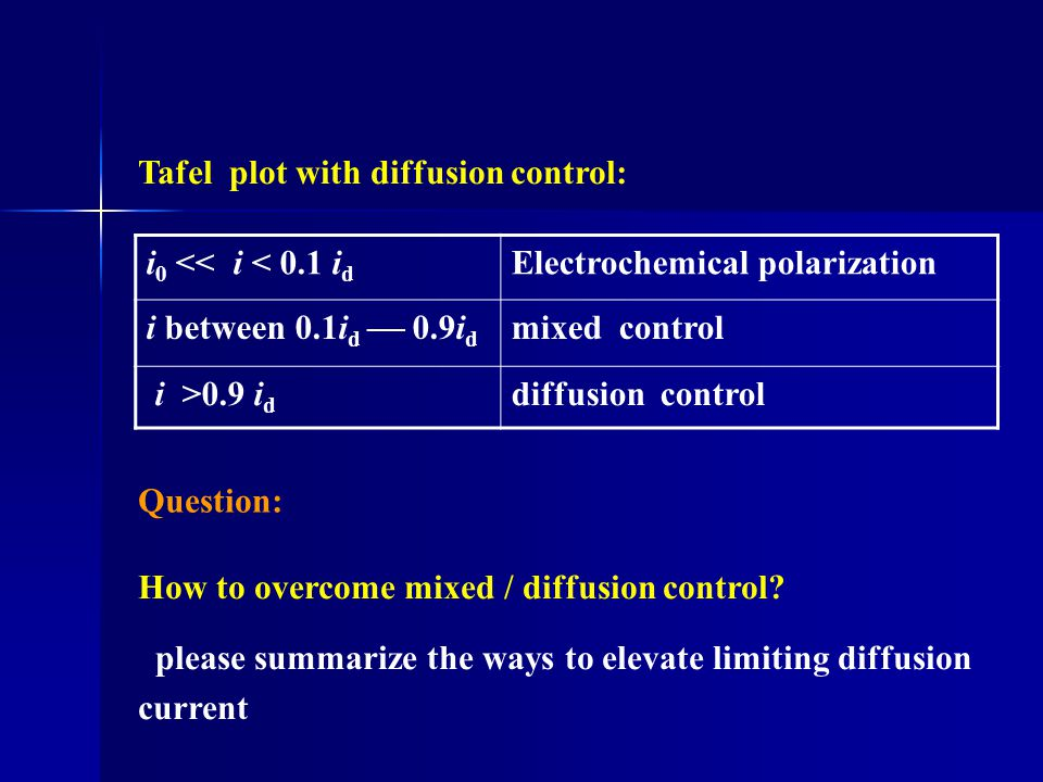 Chapter 4 Electrochemical kinetics at electrode / solution interface