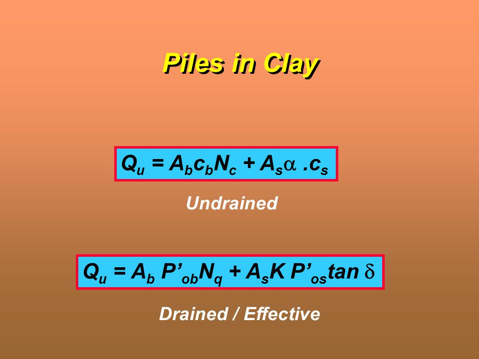 Piles in Clay Qu = Ab [cbNc+P'obNq] + As [ a .cs+K P'otan d ]