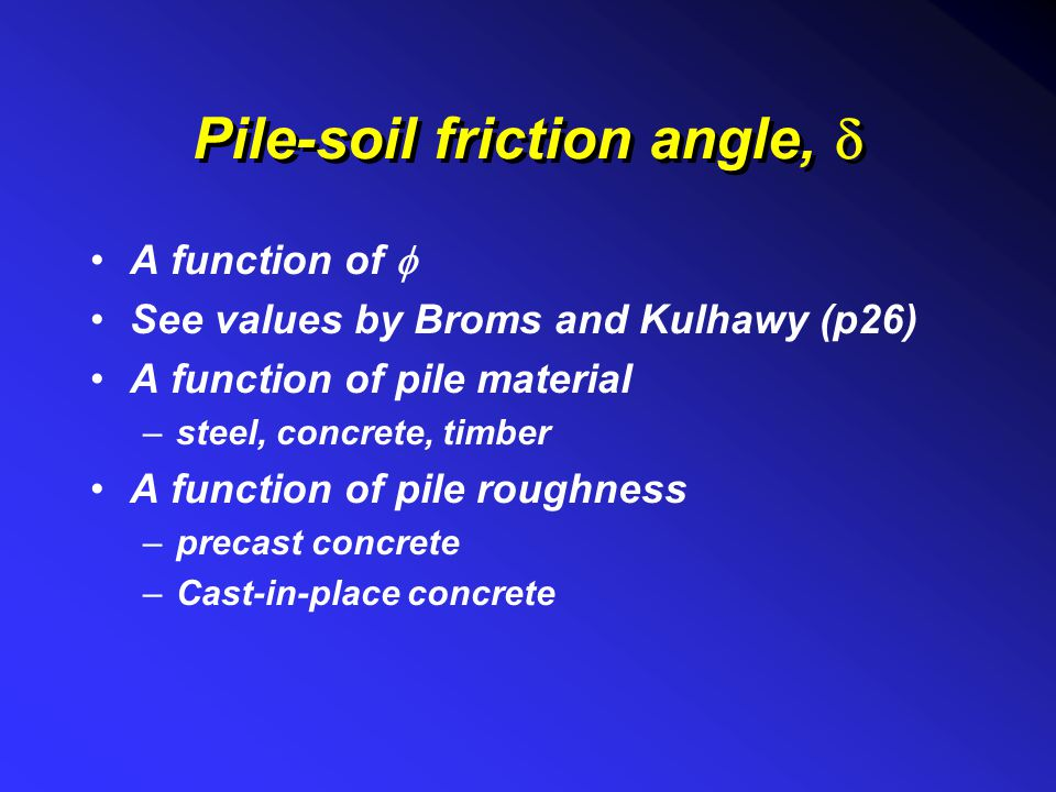 Pile-soil friction angle, d