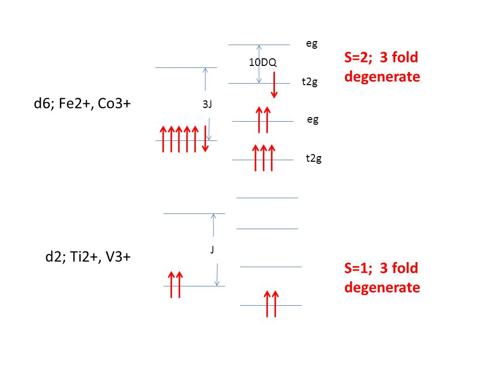 Orbital Diagram Ti Orbital Diagram Template Wire Diagrams