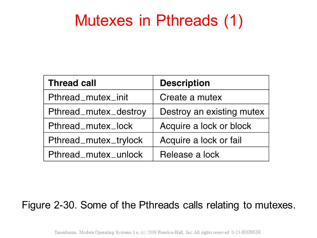 Figure Some of the Pthreads calls relating to mutexes.
