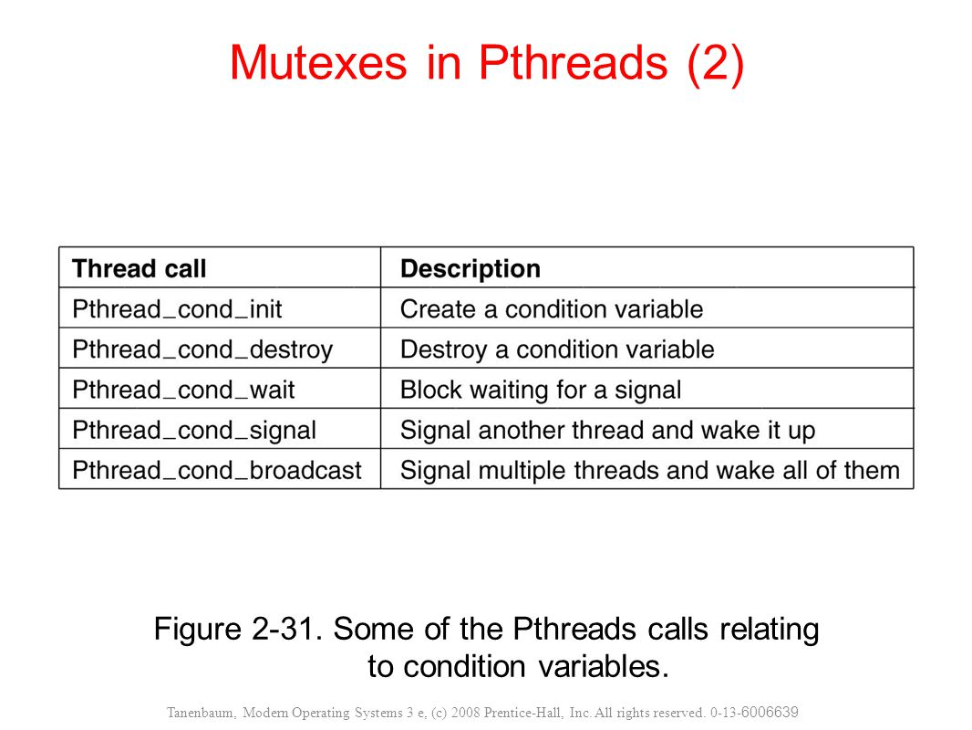 Mutexes in Pthreads (2) Figure Some of the Pthreads calls relating to condition variables.