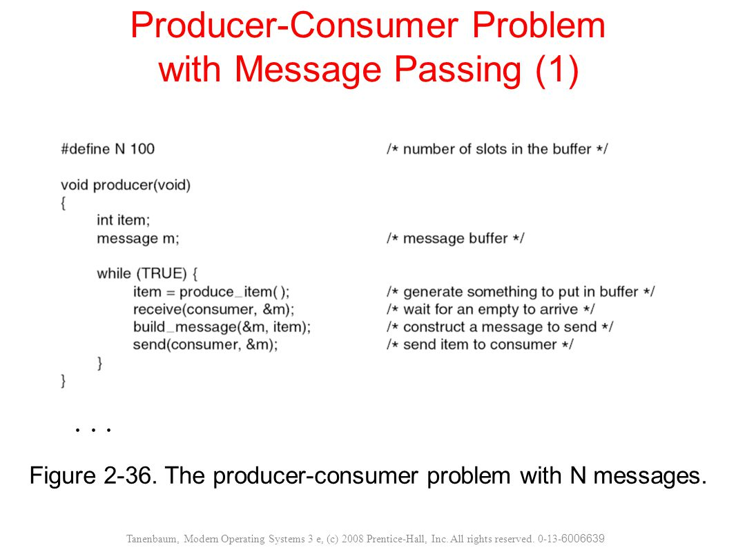 Producer-Consumer Problem with Message Passing (1)