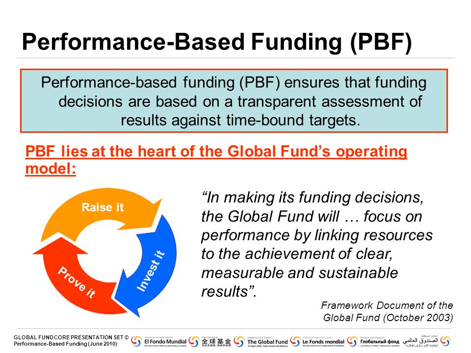 Performance-Based Funding (PBF)