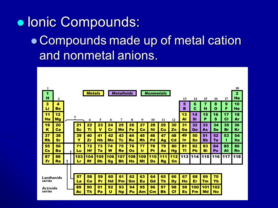 Ionic Compounds: Compounds made up of metal cation and nonmetal anions.
