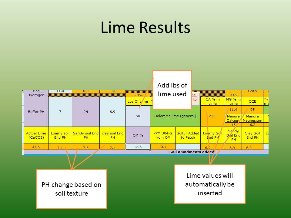 Soil Amendment Estimator - ppt video online download
