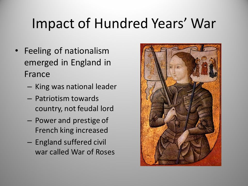 Impact of Hundred Years' War
