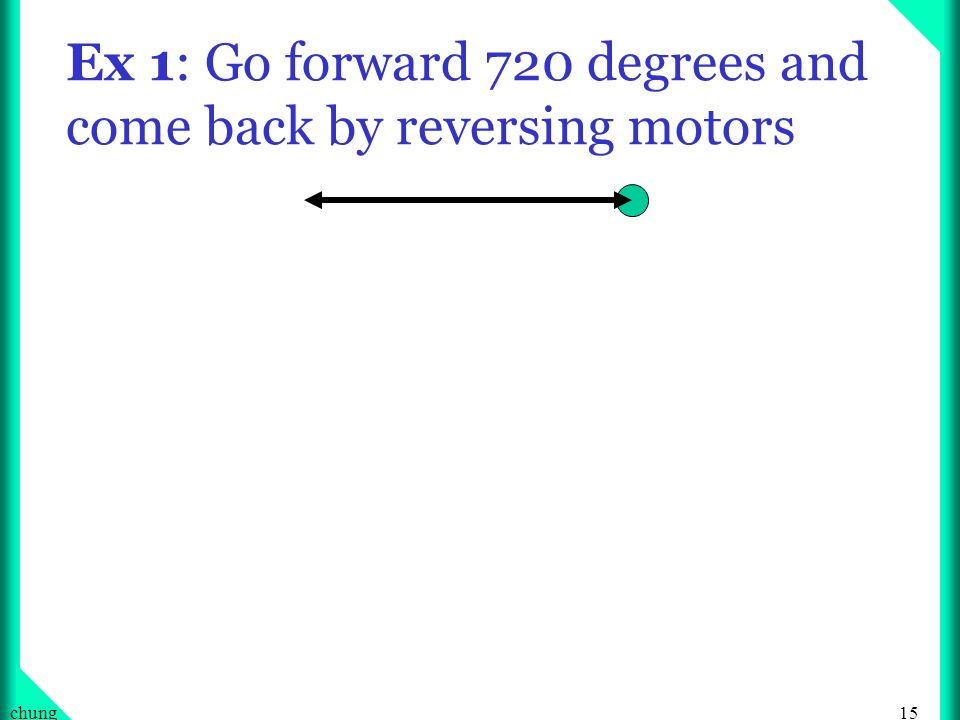 Ex 1: Go forward 720 degrees and come back by reversing motors