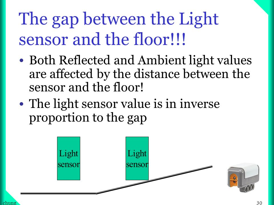 The gap between the Light sensor and the floor!!!
