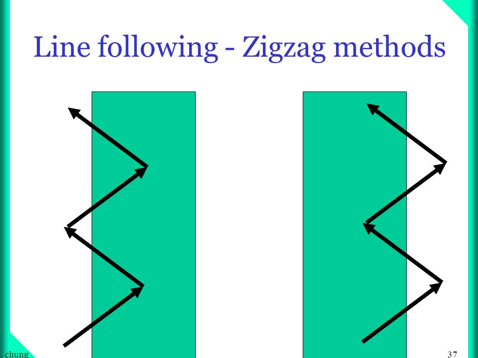 Line following - Zigzag methods