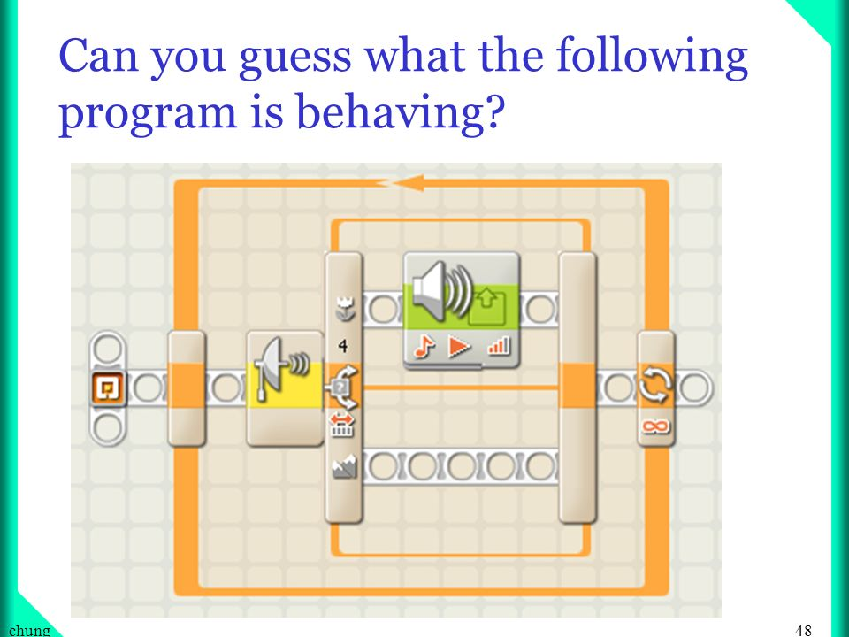 Can you guess what the following program is behaving