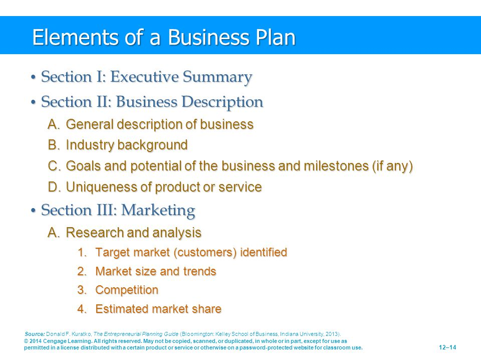 how to write a great business plan william a. sahlman summary