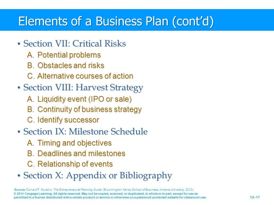 Elements Of A Business Plan (contu0027d)
