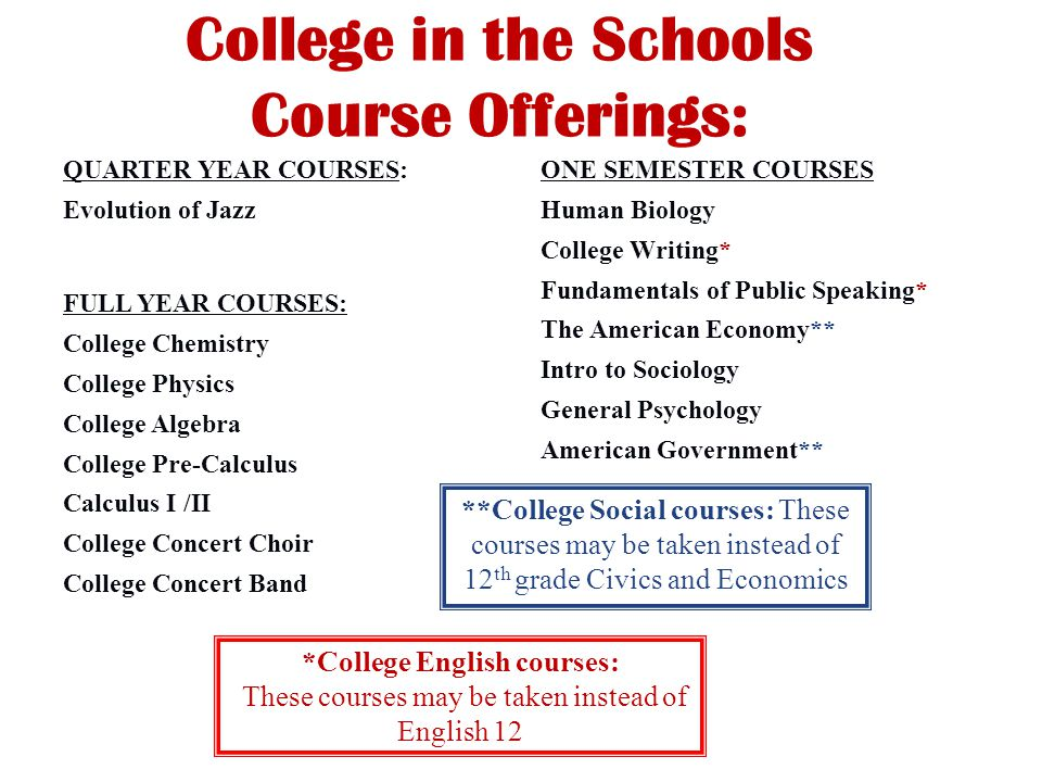 College in the Schools Course Offerings: