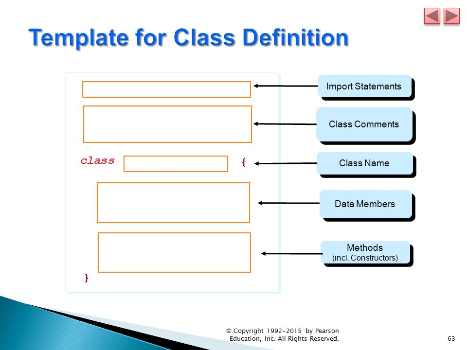 Template for Class Definition