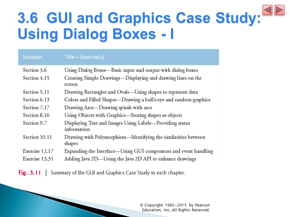3.6 GUI and Graphics Case Study: Using Dialog Boxes - I