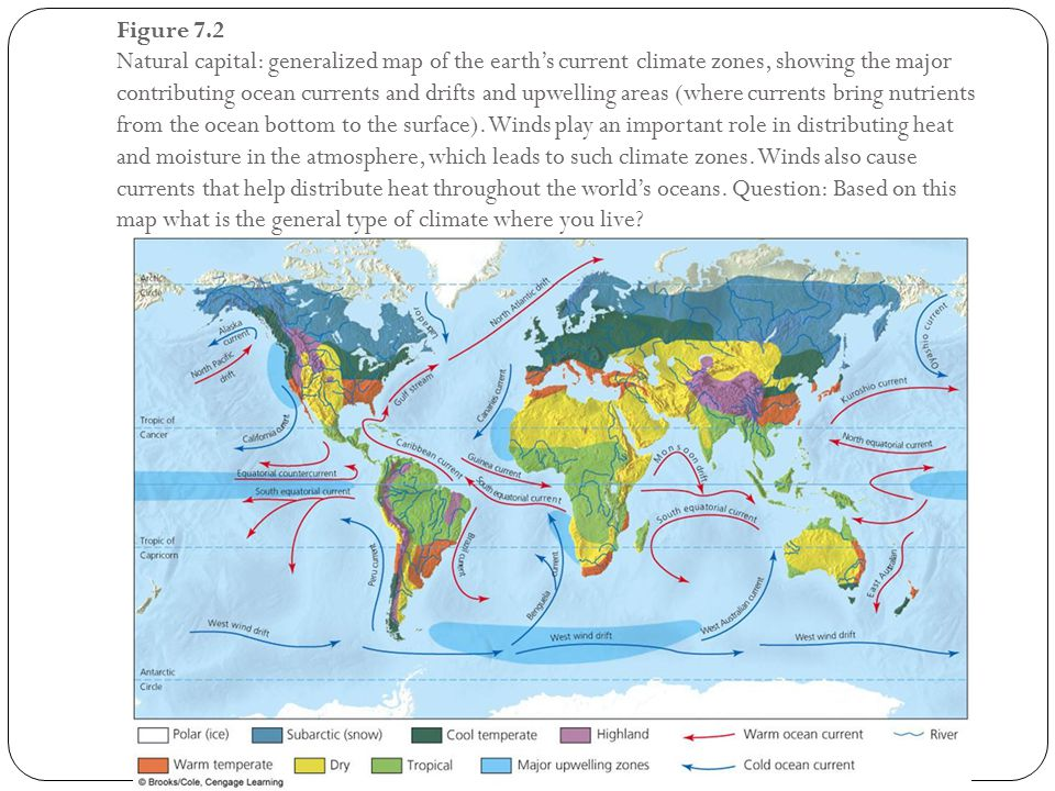 Climate and terrestrial biodiversity ppt video online download figure 72 natural capital generalized map of the earths current climate zones showing the gumiabroncs Gallery
