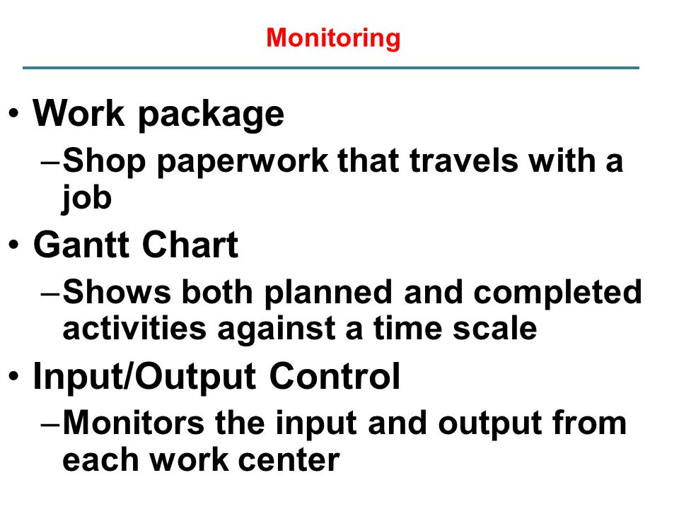 Work package Gantt Chart Input/Output Control