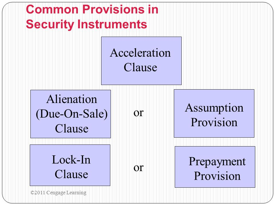 Common Provisions in Security Instruments