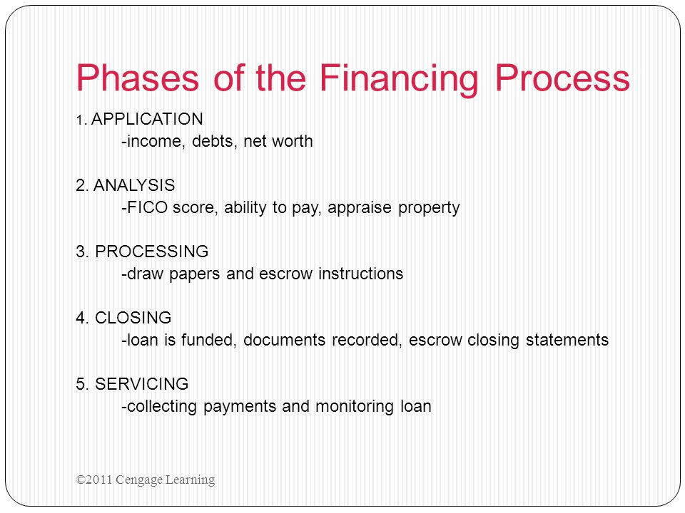 Phases of the Financing Process