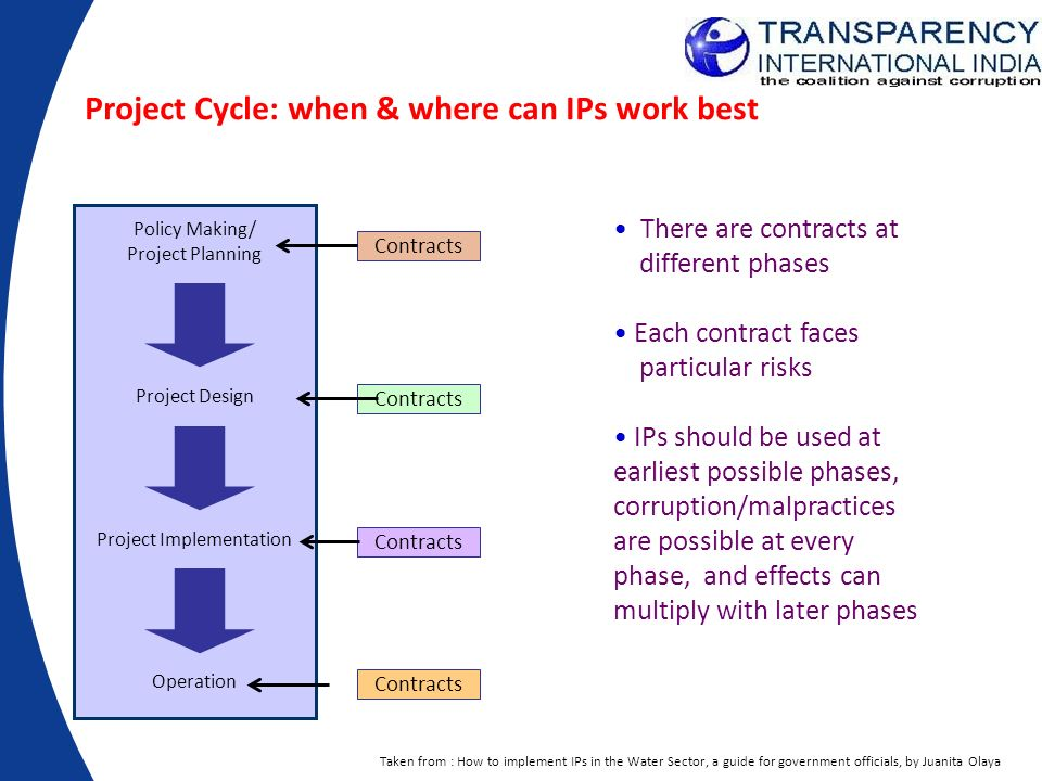 Project Cycle: when & where can IPs work best