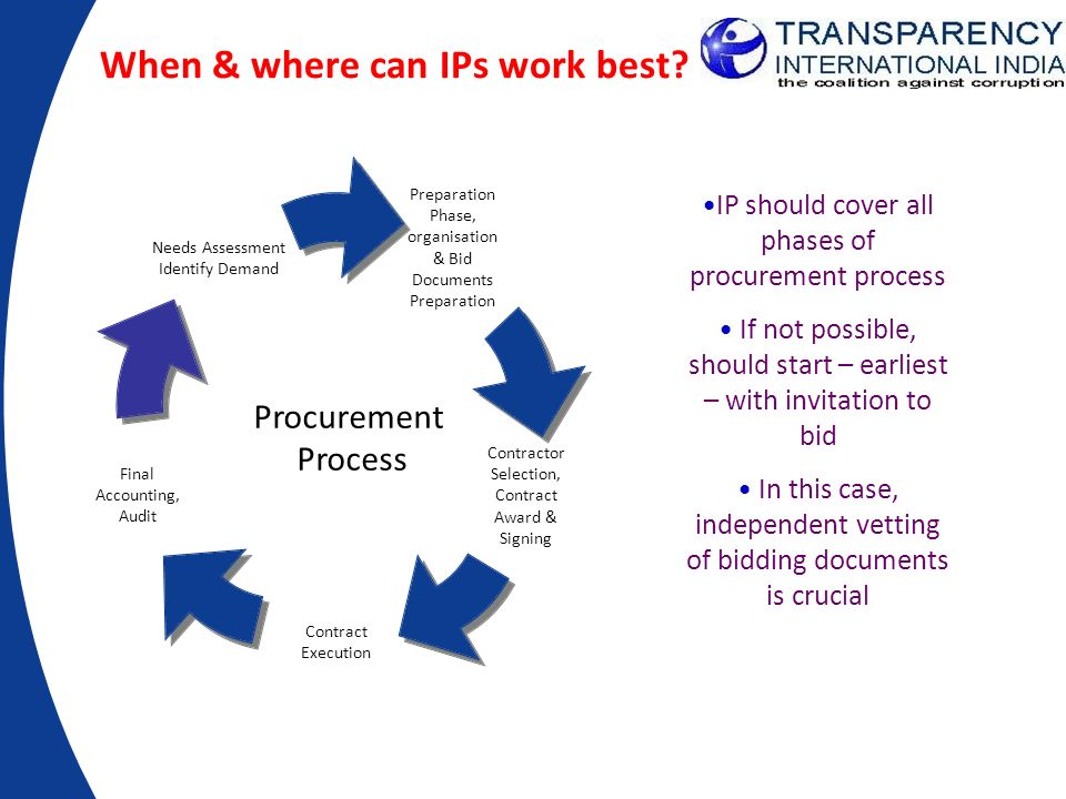 When & where can IPs work best