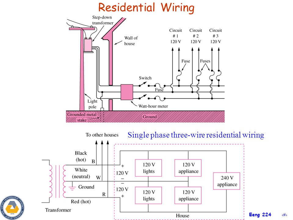 chapter 12 three phase circuits ppt video online download rh slideplayer com 208 Single Phase Wiring Single Phase Compressor Wiring Diagram