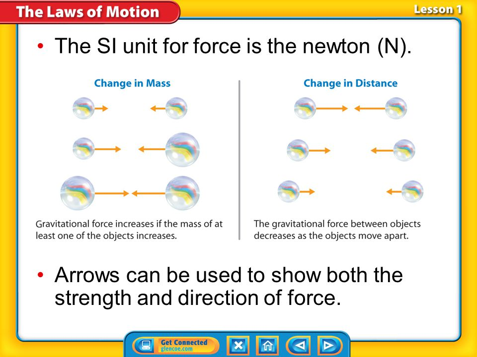 The SI unit for force is the newton (N).