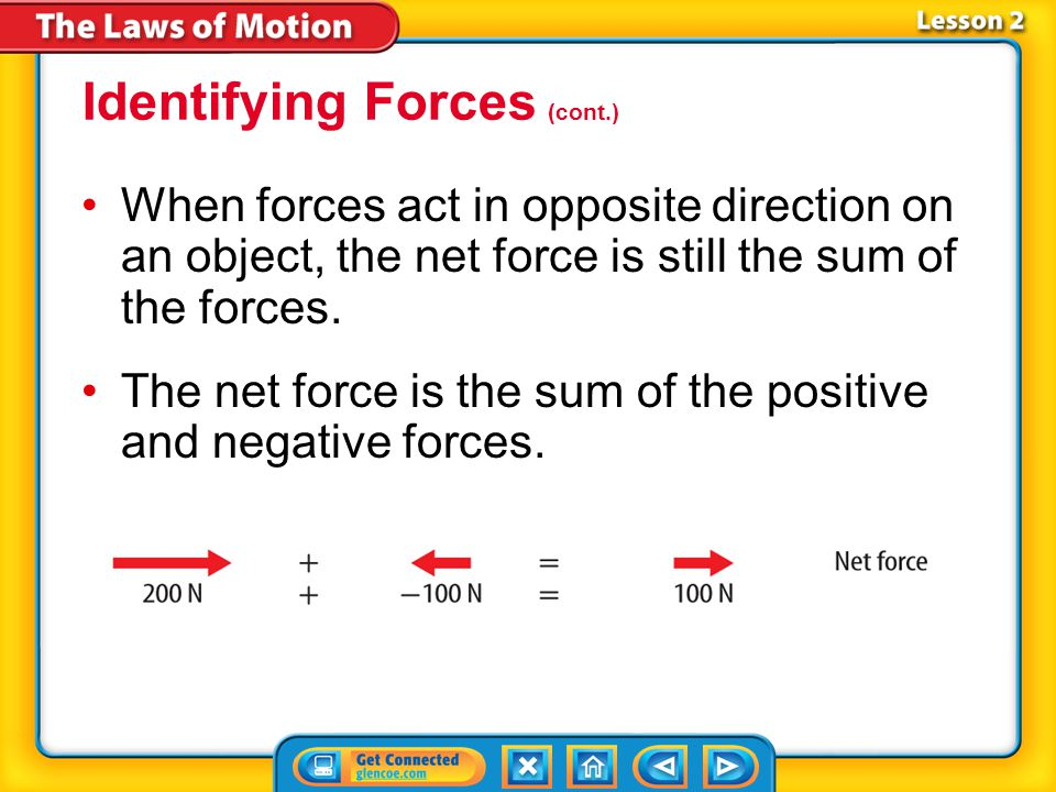 Identifying Forces (cont.)