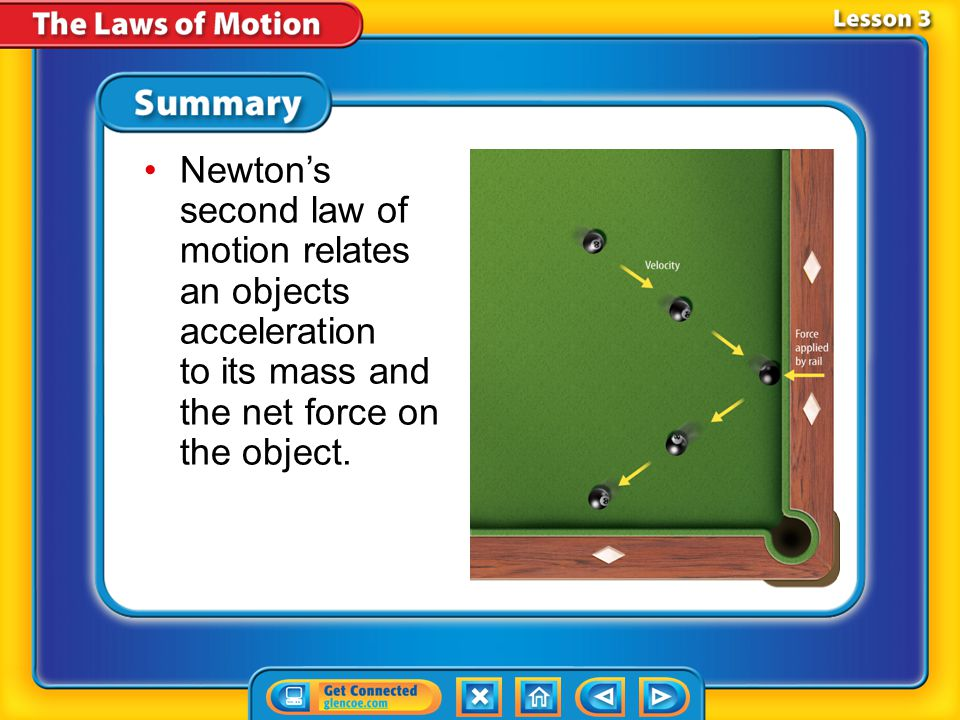 Newton's second law of motion relates an objects acceleration to its mass and the net force on the object.