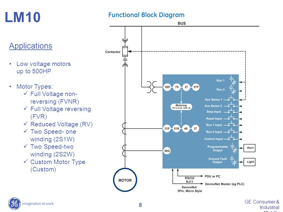A Motor Management System for Low Voltage Motor Control - ppt video ...
