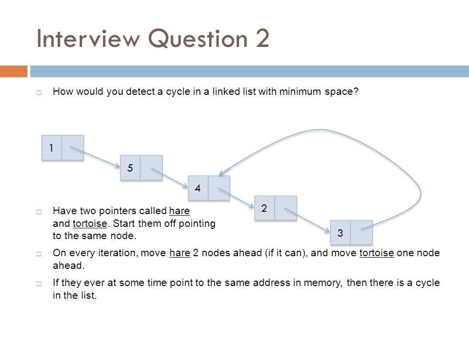 Interview Question 2 How would you detect a cycle in a linked list with minimum space