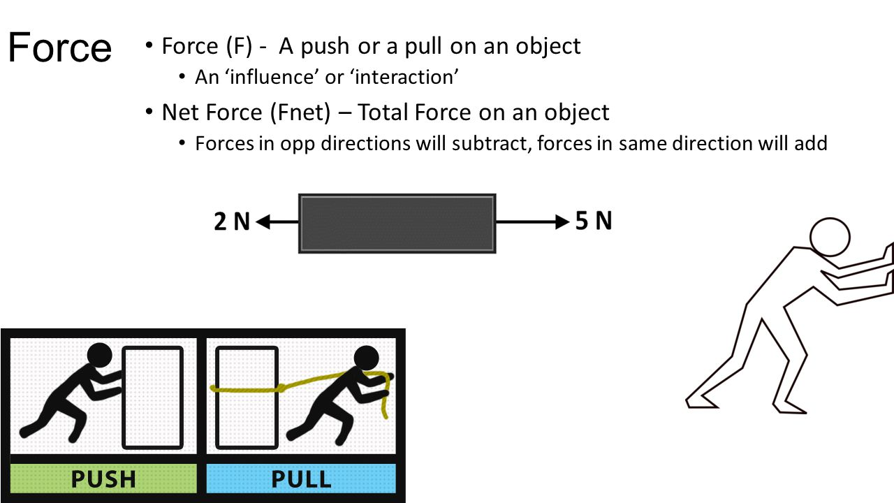 Force Force (F) - A push or a pull on an object