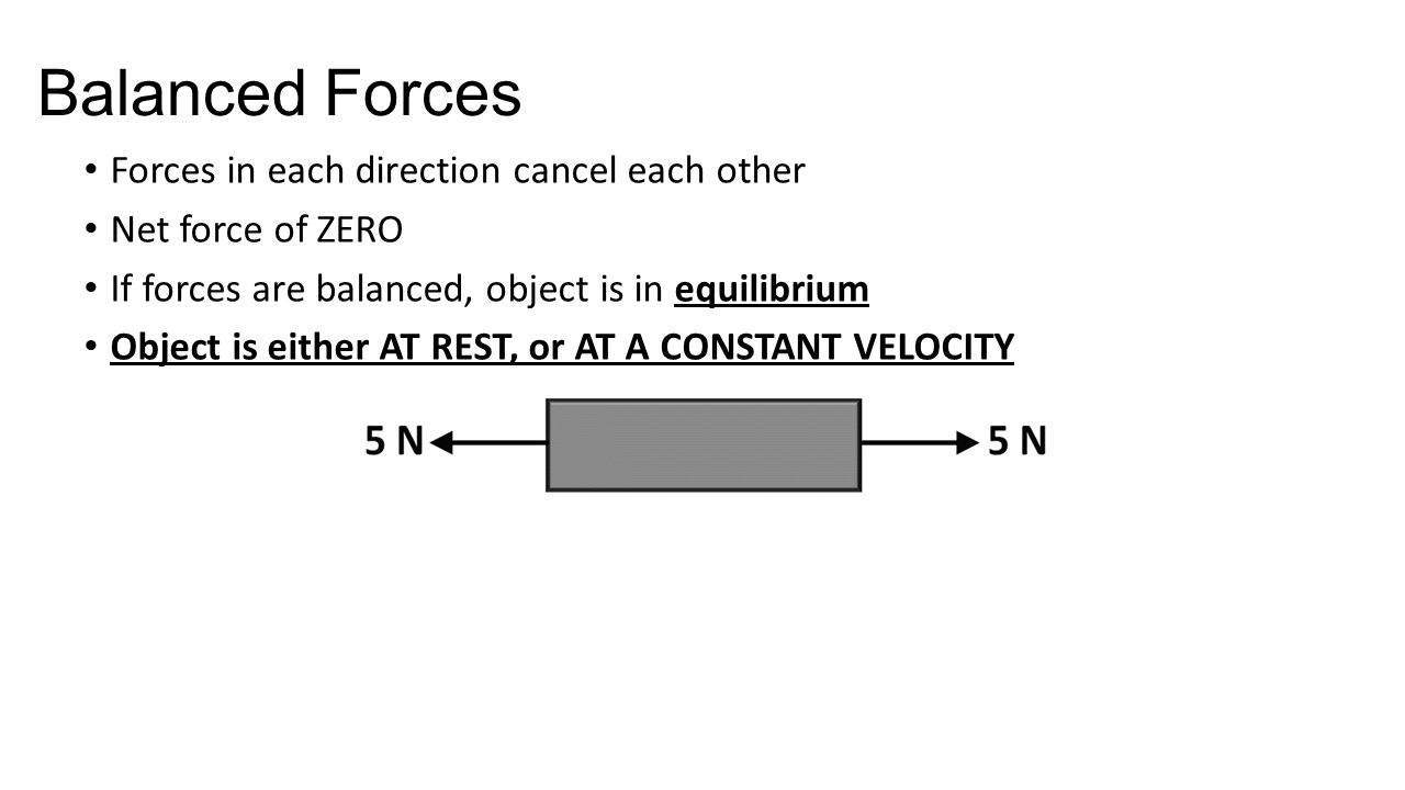 Balanced Forces Forces in each direction cancel each other
