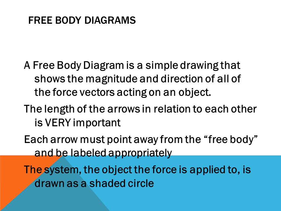 Free body diagrams notes ppt video online download free body diagrams ccuart Choice Image