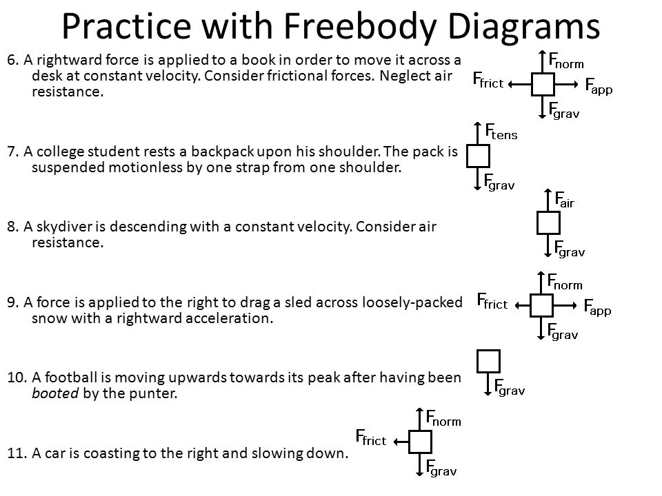 Desk Free Body Diagram Product Wiring Diagrams