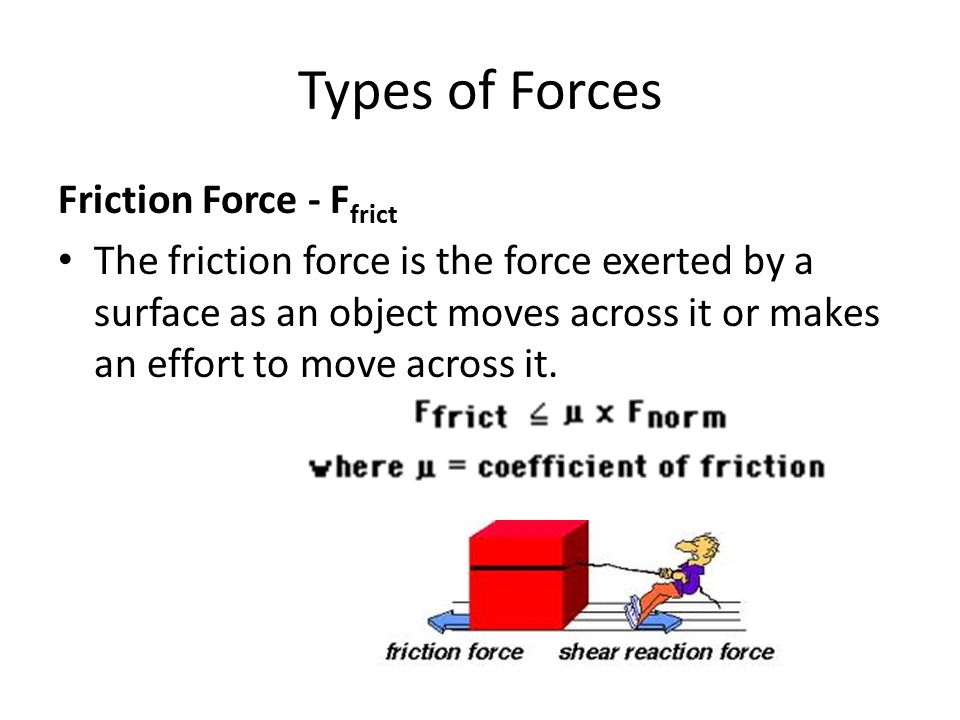 Types of Forces Friction Force - Ffrict