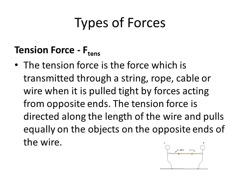 Types of Forces Tension Force - Ftens