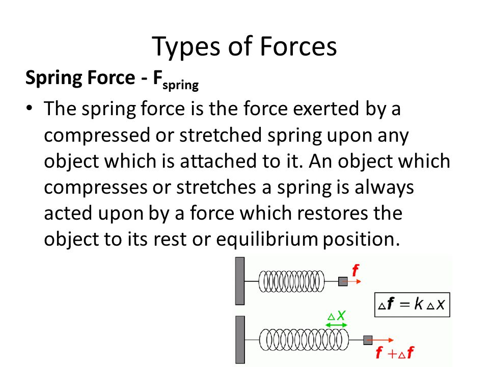 Types of Forces Spring Force - Fspring