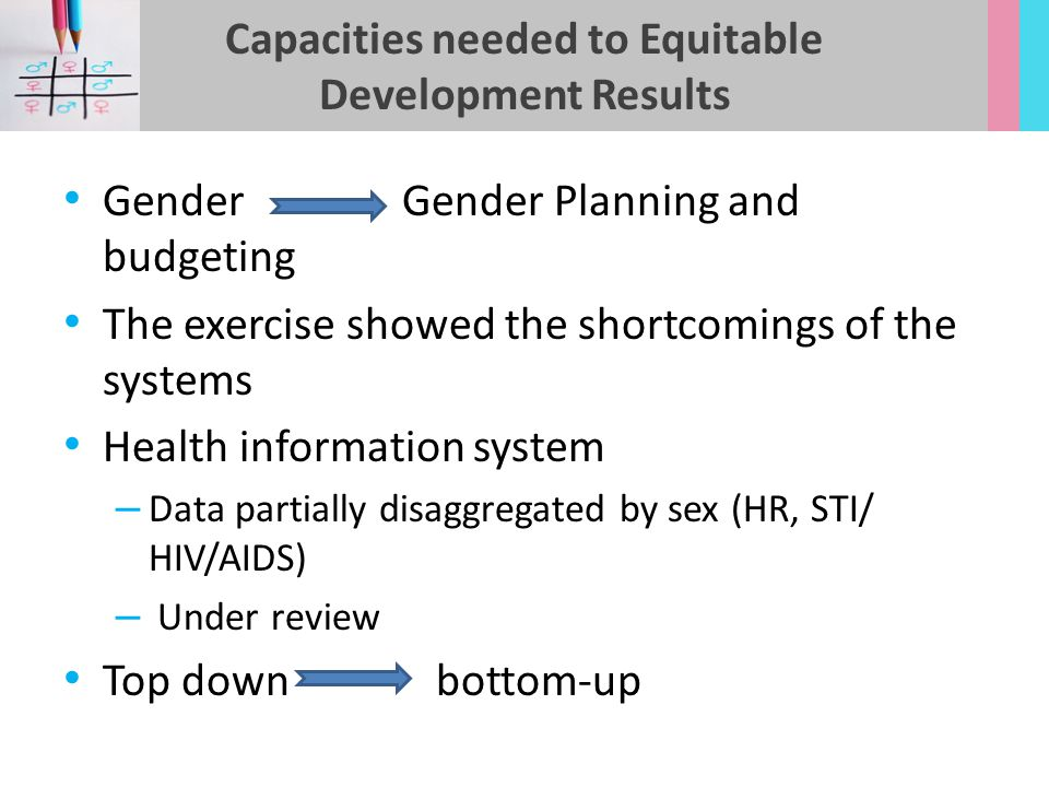 Capacities needed to Equitable Development Results