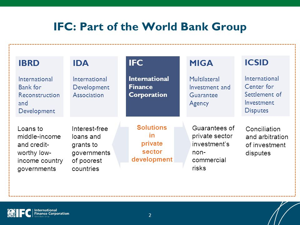 IFC: Part of the World Bank Group