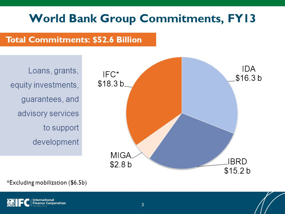 World Bank Group Commitments, FY13