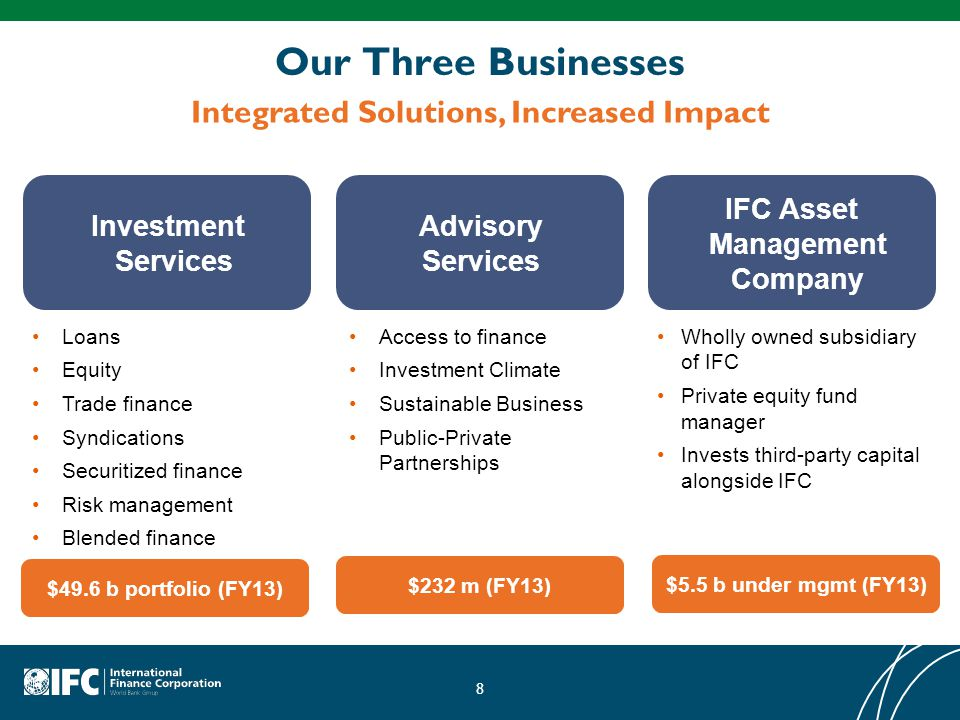 Integrated Solutions, Increased Impact