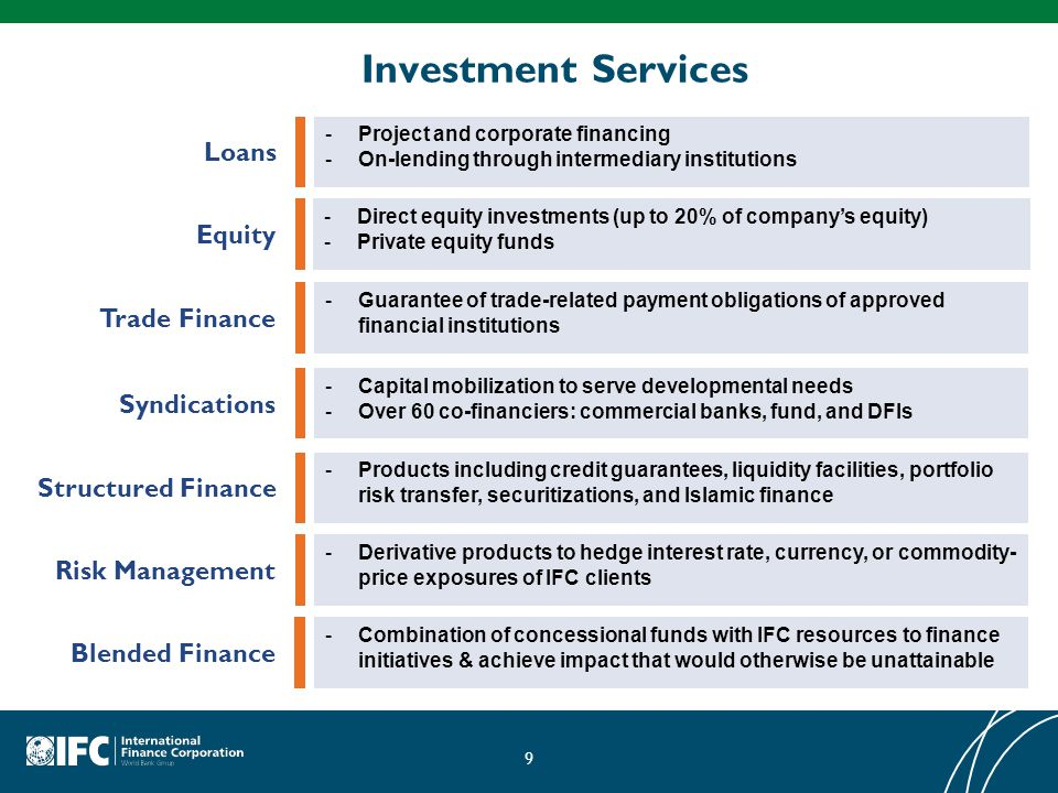 Investment Services Loans Equity Trade Finance Syndications