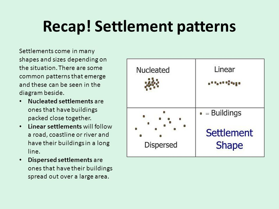 Recap! Settlement patterns