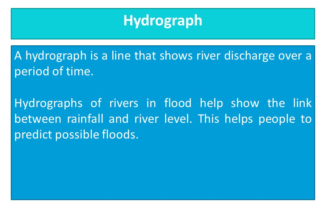Hydrograph A hydrograph is a line that shows river discharge over a period of time.