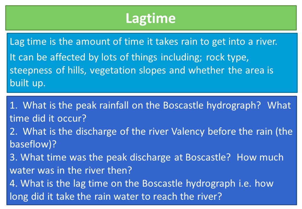 Lagtime Lag time is the amount of time it takes rain to get into a river.